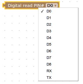 Digitalread